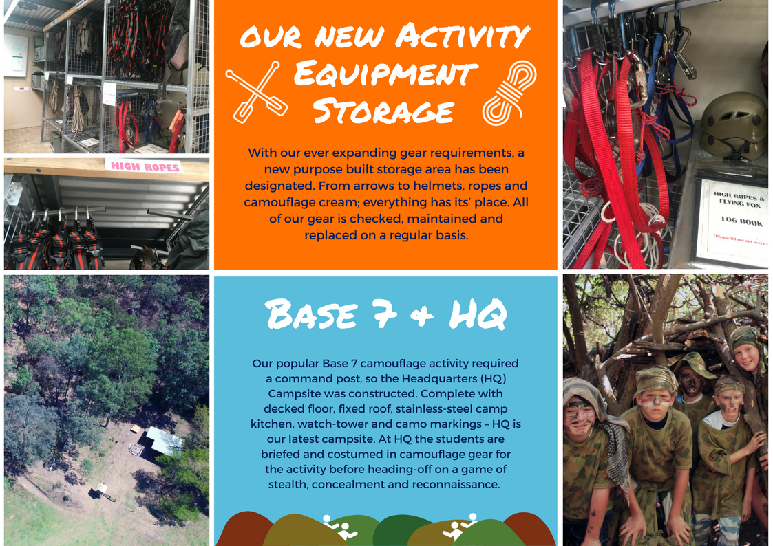 17 IMAGE Whats New May Equip Storage Base 7 HQ Campsite.png