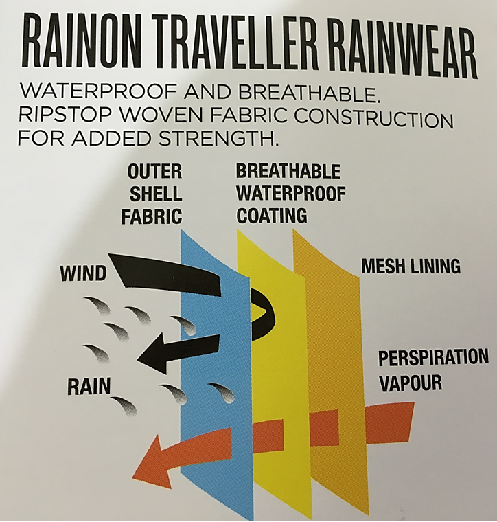 rain waterproof
