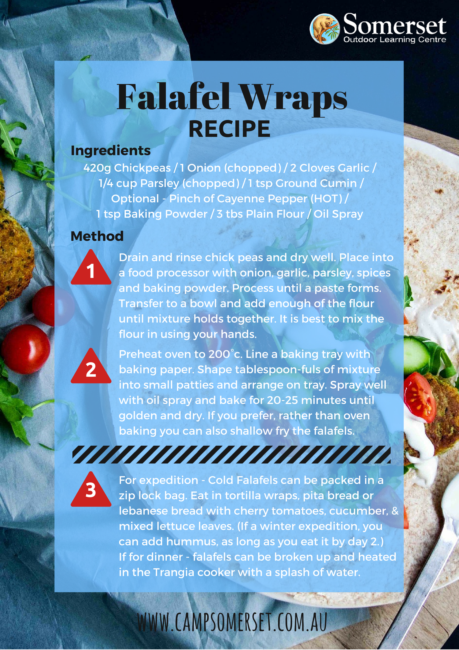 Image Falafel Wraps Recipe Card