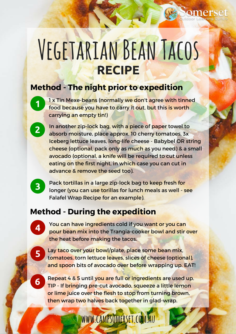 Image Vego Tacos Recipe Card